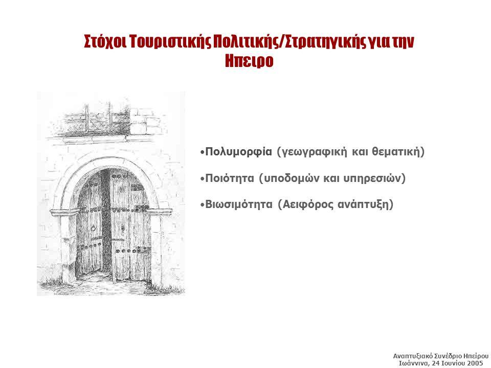 Στόχοι Τουριστικής Πολιτικής/Στρατηγικής για την Ηπειρο •Πολυμορφία (γεωγραφική και θεματική) •Ποιότητα (υποδομών και υπηρεσιών) •Βιωσιμότητα (Αειφόρος ανάπτυξη) Αναπτυξιακό Συνέδριο Ηπείρου Ιωάννινα, 24 Ιουνίου 2005