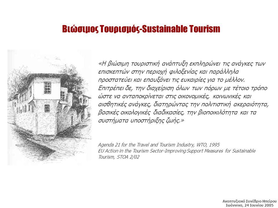 Βιώσιμος Τουρισμός-Sustainable Tourism «Η βιώσιμη τουριστική ανάπτυξη εκπληρώνει τις ανάγκες των επισκεπτών στην περιοχή φιλοξενίας και παράλληλα προστατεύει και επαυξάνει τις ευκαιρίες για το μέλλον.