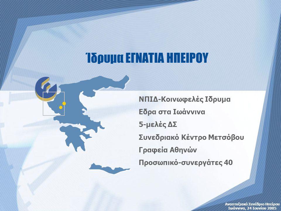 Βιώσιμος Τουρισμός-Προτεραιότητες σε Ευρωπαϊκό Επίπεδο •Μέτρα για την ενθάρρυνση Καλών Πρακτικών (Integrated Quality Management-IQM, Local Agenda 21, στρατηγική αποτίμηση, χωροταξικός σχεδιασμός, ICZM) •Προώθηση Τουρισμού σε περιοχές φυσικού κάλλους και Πολιτιστικά Μνημεία (Natura 2000, αγροτικός τουρισμός, πολιτιστικός τουρισμός) •Μέτρα για την βιωσιμότητα των τουριστικών επιχειρήσεων (ενημέρωση, συμβουλευτικές υπηρεσίες, κατάρτιση, πιστοποίηση ποιότητας, οικονομικά κίνητρα) •Ευαισθητοποίηση κοινής γνώμης (συμμετοχικές διαδικασίες, κοινωνικός διάλογος) Αναπτυξιακό Συνέδριο Ηπείρου Ιωάννινα, 24 Ιουνίου 2005