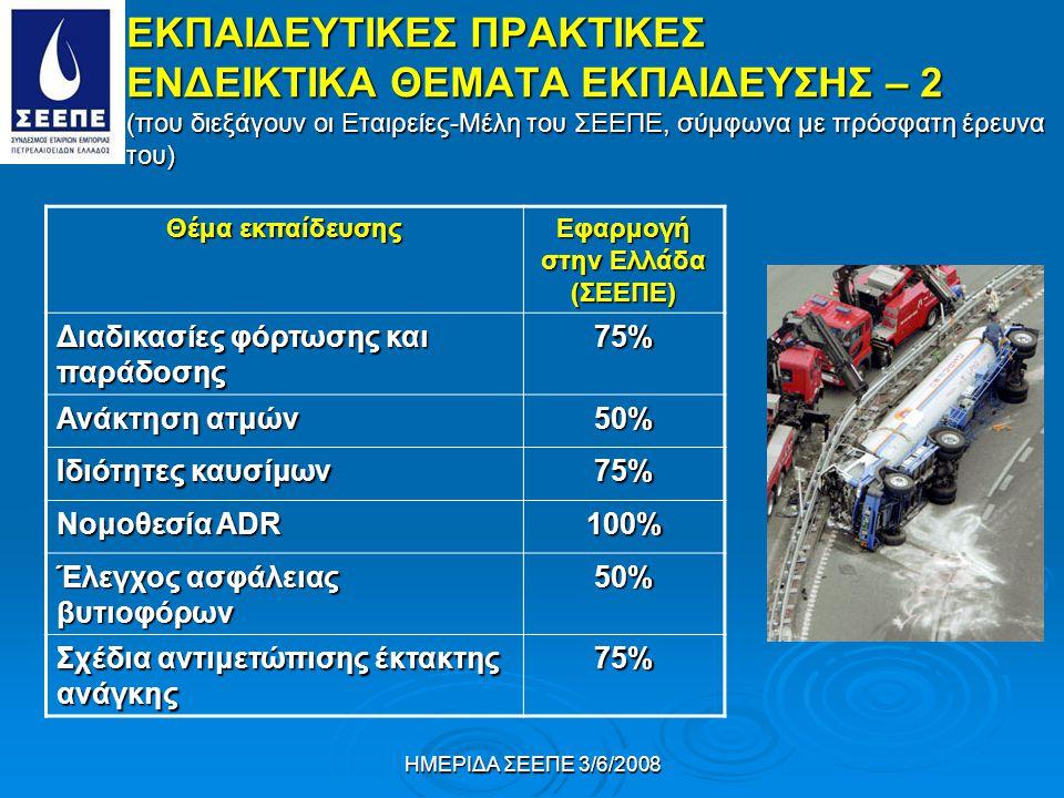 ΗΜΕΡΙΔΑ ΣΕΕΠΕ 3/6/2008 ΕΚΠΑΙΔΕΥΤΙΚΕΣ ΠΡΑΚΤΙΚΕΣ ΕΝΔΕΙΚΤΙΚΑ ΘΕΜΑΤΑ ΕΚΠΑΙΔΕΥΣΗΣ – 2 (που διεξάγουν οι Εταιρείες-Μέλη του ΣΕΕΠΕ, σύμφωνα με πρόσφατη έρευνα του) Θέμα εκπαίδευσης Εφαρμογή στην Ελλάδα (ΣΕΕΠΕ) Διαδικασίες φόρτωσης και παράδοσης 75% Ανάκτηση ατμών 50% Ιδιότητες καυσίμων 75% Νομοθεσία ADR 100% Έλεγχος ασφάλειας βυτιοφόρων 50% Σχέδια αντιμετώπισης έκτακτης ανάγκης 75%