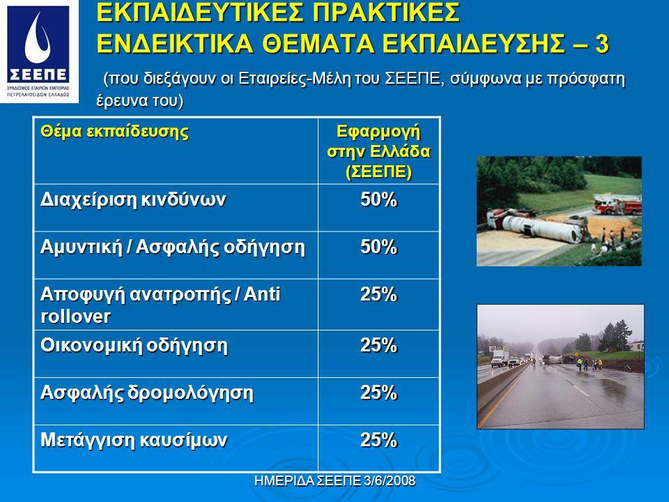 ΗΜΕΡΙΔΑ ΣΕΕΠΕ 3/6/2008 ΕΚΠΑΙΔΕΥΤΙΚΕΣ ΠΡΑΚΤΙΚΕΣ ΕΝΔΕΙΚΤΙΚΑ ΘΕΜΑΤΑ ΕΚΠΑΙΔΕΥΣΗΣ – 3 (που διεξάγουν οι Εταιρείες-Μέλη του ΣΕΕΠΕ, σύμφωνα με πρόσφατη έρευνα του) Θέμα εκπαίδευσης Εφαρμογή στην Ελλάδα (ΣΕΕΠΕ) Διαχείριση κινδύνων 50% Αμυντική / Ασφαλής οδήγηση 50% Αποφυγή ανατροπής / Anti rollover 25% Οικονομική οδήγηση 25% Ασφαλής δρομολόγηση 25% Μετάγγιση καυσίμων 25%