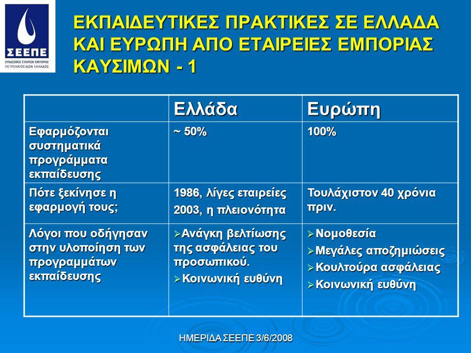 ΗΜΕΡΙΔΑ ΣΕΕΠΕ 3/6/2008 ΕΚΠΑΙΔΕΥΤΙΚΕΣ ΠΡΑΚΤΙΚΕΣ ΣΕ ΕΛΛΑΔΑ ΚΑΙ ΕΥΡΩΠΗ ΑΠΟ ΕΤΑΙΡΕΙΕΣ ΕΜΠΟΡΙΑΣ ΚΑΥΣΙΜΩΝ - 1 ΕλλάδαΕυρώπη Εφαρμόζονται συστηματικά προγράμματα εκπαίδευσης ~ 50% 100% Πότε ξεκίνησε η εφαρμογή τους; 1986, λίγες εταιρείες 2003, η πλειονότητα Τουλάχιστον 40 χρόνια πριν.