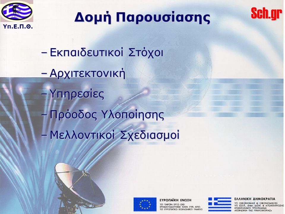 Υπ.Ε.Π.Θ.Sch.gr Δομή Παρουσίασης –Εκπαιδευτικοί Στόχοι –Αρχιτεκτονική –Υπηρεσίες –Πρόοδος Υλοποίησης –Μελλοντικοί Σχεδιασμοί