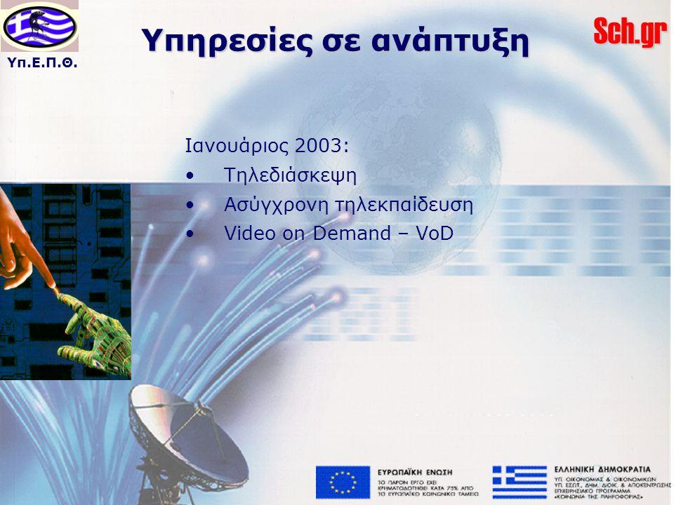 Υπ.Ε.Π.Θ.Sch.gr Ιανουάριος 2003: • •Τηλεδιάσκεψη • •Ασύγχρονη τηλεκπαίδευση • •Video on Demand – VoD Υπηρεσίες σε ανάπτυξη