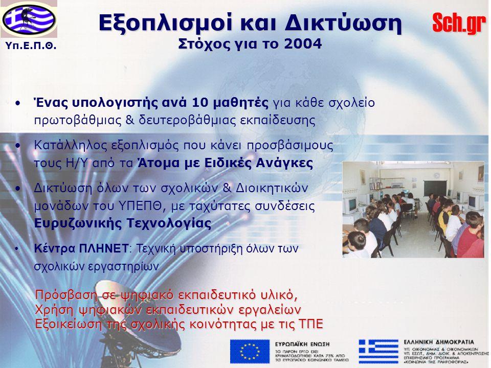 Υπ.Ε.Π.Θ.Sch.gr Εξοπλισμοί και Δικτύωση Στόχος για το 2004 •Ένας υπολογιστής ανά 10 μαθητές για κάθε σχολείο πρωτοβάθμιας & δευτεροβάθμιας εκπαίδευσης •Κατάλληλος εξοπλισμός που κάνει προσβάσιμους τους Η/Υ από τα Άτομα με Ειδικές Ανάγκες •Δικτύωση όλων των σχολικών & Διοικητικών μονάδων του ΥΠΕΠΘ, με ταχύτατες συνδέσεις Ευρυζωνικής Τεχνολογίας •Κέντρα ΠΛΗΝΕΤ: Τεχνική υποστήριξη όλων των σχολικών εργαστηρίων Πρόσβαση σε ψηφιακό εκπαιδευτικό υλικό, Χρήση ψηφιακών εκπαιδευτικών εργαλείων Εξοικείωση της σχολικής κοινότητας με τις ΤΠΕ
