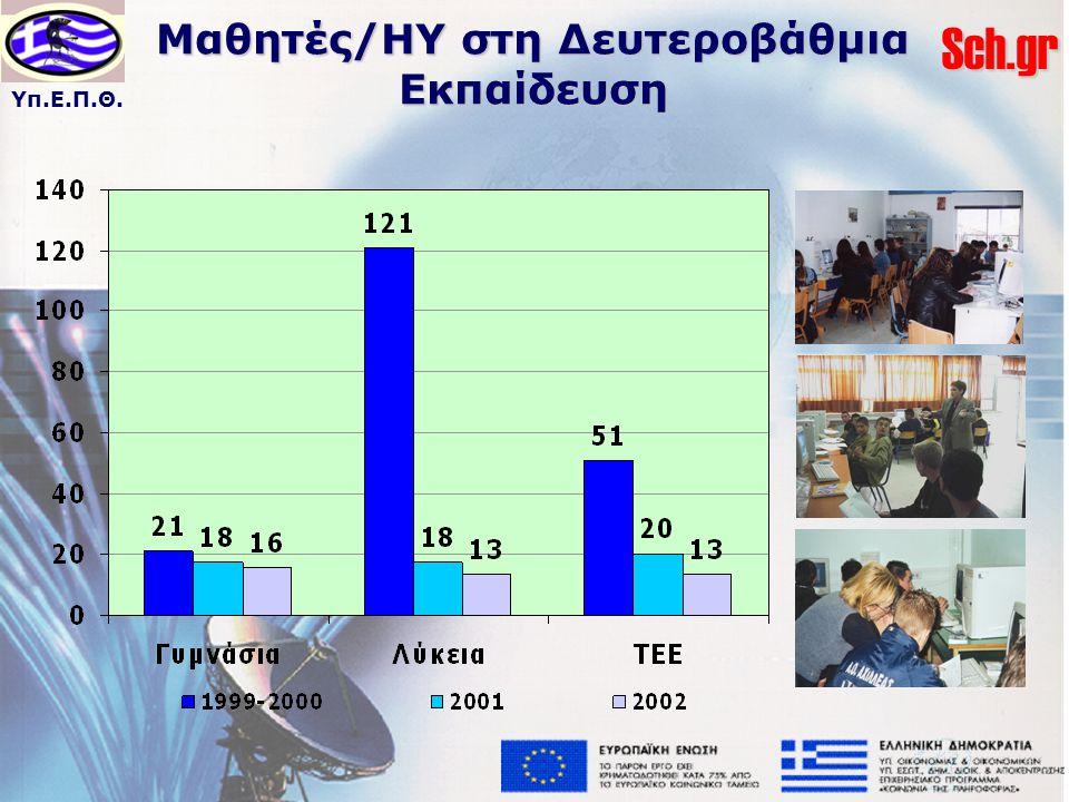 Υπ.Ε.Π.Θ.Sch.gr Μαθητές/ΗΥ στη Δευτεροβάθμια Εκπαίδευση