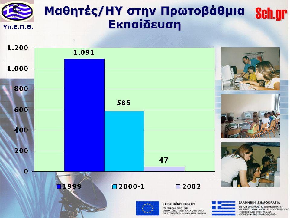 Υπ.Ε.Π.Θ.Sch.gr Μαθητές/ΗΥ στην Πρωτοβάθμια Εκπαίδευση