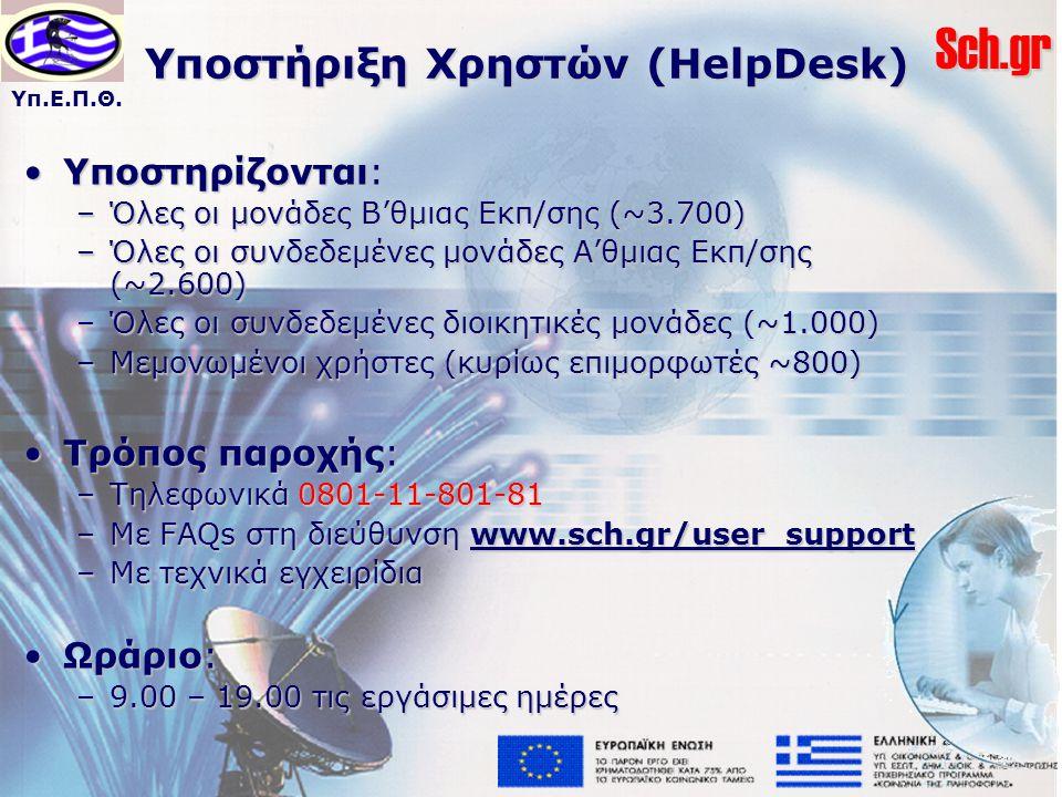 Υπ.Ε.Π.Θ.Sch.gr Υποστήριξη Χρηστών (HelpDesk) •Υποστηρίζονται: –Όλες οι μονάδες Β'θμιας Εκπ/σης (~3.700) –Όλες οι συνδεδεμένες μονάδες Α'θμιας Εκπ/σης (~2.600) –Όλες οι συνδεδεμένες διοικητικές μονάδες (~1.000) –Μεμονωμένοι χρήστες (κυρίως επιμορφωτές ~800) •Τρόπος παροχής: –Τηλεφωνικά 0801-11-801-81 –Με FAQs στη διεύθυνση www.sch.gr/user_support –Με τεχνικά εγχειρίδια •Ωράριο: –9.00 – 19.00 τις εργάσιμες ημέρες