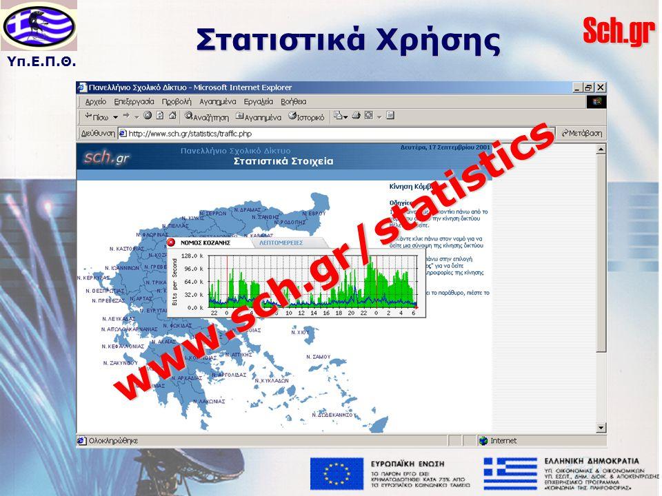 Υπ.Ε.Π.Θ.Sch.gr Στατιστικά Χρήσης www.sch.gr/statistics