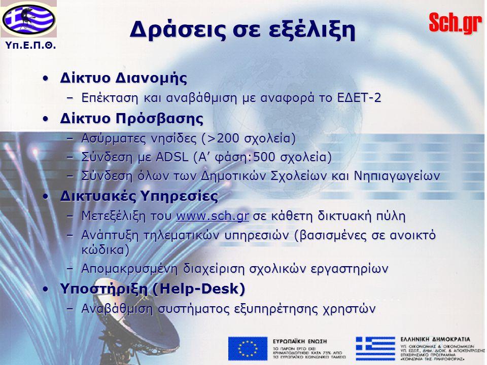 Υπ.Ε.Π.Θ.Sch.gr Δράσεις σε εξέλιξη •Δίκτυο Διανομής –Επέκταση και αναβάθμιση με αναφορά το ΕΔΕΤ-2 •Δίκτυο Πρόσβασης –Ασύρματες νησίδες (>200 σχολεία) –Σύνδεση με ADSL (Α' φάση:500 σχολεία) –Σύνδεση όλων των Δημοτικών Σχολείων και Νηπιαγωγείων •Δικτυακές Υπηρεσίες –Μετεξέλιξη του www.sch.gr σε κάθετη δικτυακή πύλη –Ανάπτυξη τηλεματικών υπηρεσιών (βασισμένες σε ανοικτό κώδικα) –Απομακρυσμένη διαχείριση σχολικών εργαστηρίων •Υποστήριξη (Help-Desk) –Αναβάθμιση συστήματος εξυπηρέτησης χρηστών