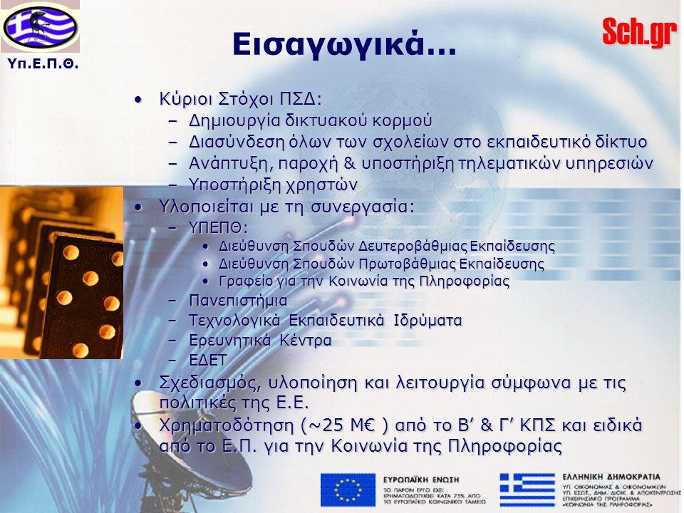 Υπ.Ε.Π.Θ.Sch.gr Εισαγωγικά… •Κύριοι Στόχοι ΠΣΔ: –Δημιουργία δικτυακού κορμού –Διασύνδεση όλων των σχολείων στο εκπαιδευτικό δίκτυο –Ανάπτυξη, παροχή & υποστήριξη τηλεματικών υπηρεσιών –Υποστήριξη χρηστών •Υλοποιείται με τη συνεργασία: –ΥΠΕΠΘ: •Διεύθυνση Σπουδών Δευτεροβάθμιας Εκπαίδευσης •Διεύθυνση Σπουδών Πρωτοβάθμιας Εκπαίδευσης •Γραφείο για την Κοινωνία της Πληροφορίας –Πανεπιστήμια –Τεχνολογικά Εκπαιδευτικά Ιδρύματα –Ερευνητικά Κέντρα –ΕΔΕΤ •Σχεδιασμός, υλοποίηση και λειτουργία σύμφωνα με τις πολιτικές της Ε.Ε.