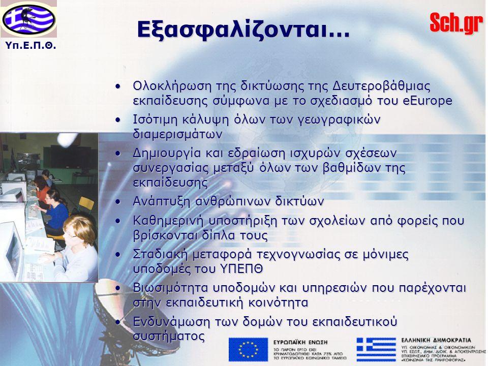 Υπ.Ε.Π.Θ.Sch.grΕξασφαλίζονται… •Ολοκλήρωση της δικτύωσης της Δευτεροβάθμιας εκπαίδευσης σύμφωνα με το σχεδιασμό του eEurope •Ισότιμη κάλυψη όλων των γεωγραφικών διαμερισμάτων •Δημιουργία και εδραίωση ισχυρών σχέσεων συνεργασίας μεταξύ όλων των βαθμίδων της εκπαίδευσης •Ανάπτυξη ανθρώπινων δικτύων •Καθημερινή υποστήριξη των σχολείων από φορείς που βρίσκονται δίπλα τους •Σταδιακή μεταφορά τεχνογνωσίας σε μόνιμες υποδομές του ΥΠΕΠΘ •Βιωσιμότητα υποδομών και υπηρεσιών που παρέχονται στην εκπαιδευτική κοινότητα •Ενδυνάμωση των δομών του εκπαιδευτικού συστήματος
