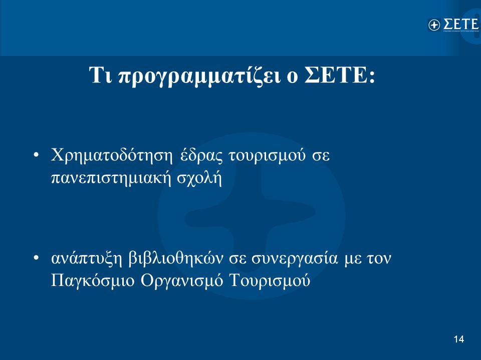 14 Τι προγραμματίζει ο ΣΕΤΕ: •Χρηματοδότηση έδρας τουρισμού σε πανεπιστημιακή σχολή •ανάπτυξη βιβλιοθηκών σε συνεργασία με τον Παγκόσμιο Οργανισμό Του