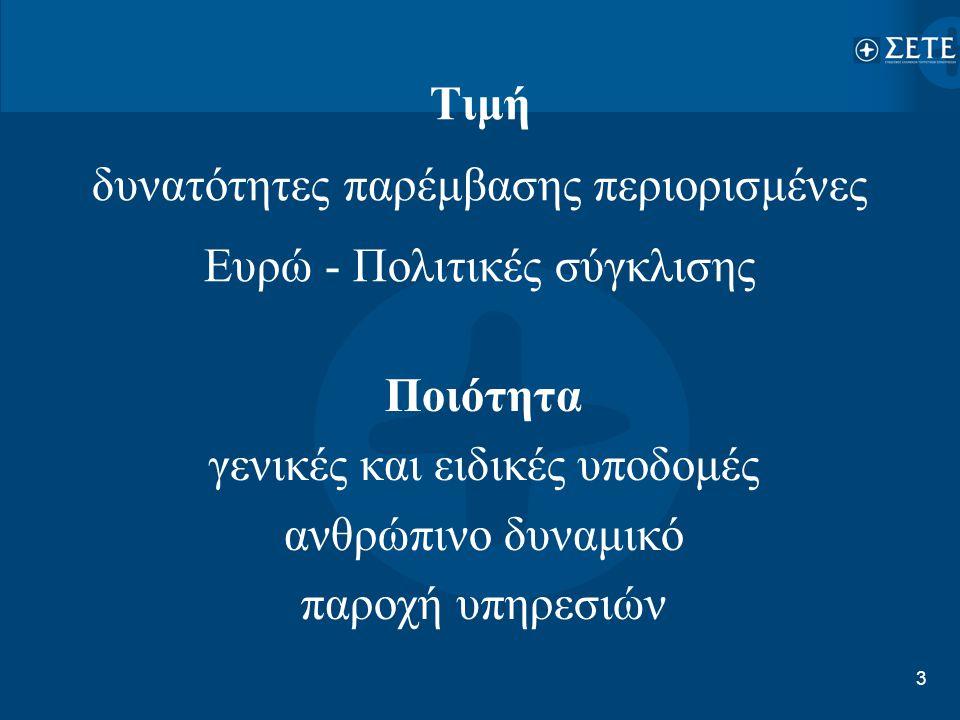 3 Τιμή δυνατότητες παρέμβασης περιορισμένες Ευρώ - Πολιτικές σύγκλισης Ποιότητα γενικές και ειδικές υποδομές ανθρώπινο δυναμικό παροχή υπηρεσιών