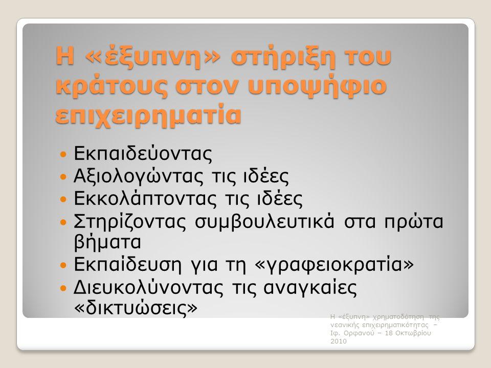 Η «έξυπνη» στήριξη του κράτους στον υποψήφιο επιχειρηματία  Εκπαιδεύοντας  Αξιολογώντας τις ιδέες  Εκκολάπτοντας τις ιδέες  Στηρίζοντας συμβουλευτικά στα πρώτα βήματα  Εκπαίδευση για τη «γραφειοκρατία»  Διευκολύνοντας τις αναγκαίες «δικτυώσεις» Η «έξυπνη» χρηματοδότηση της νεανικής επιχειρηματικότητας – Ιφ.
