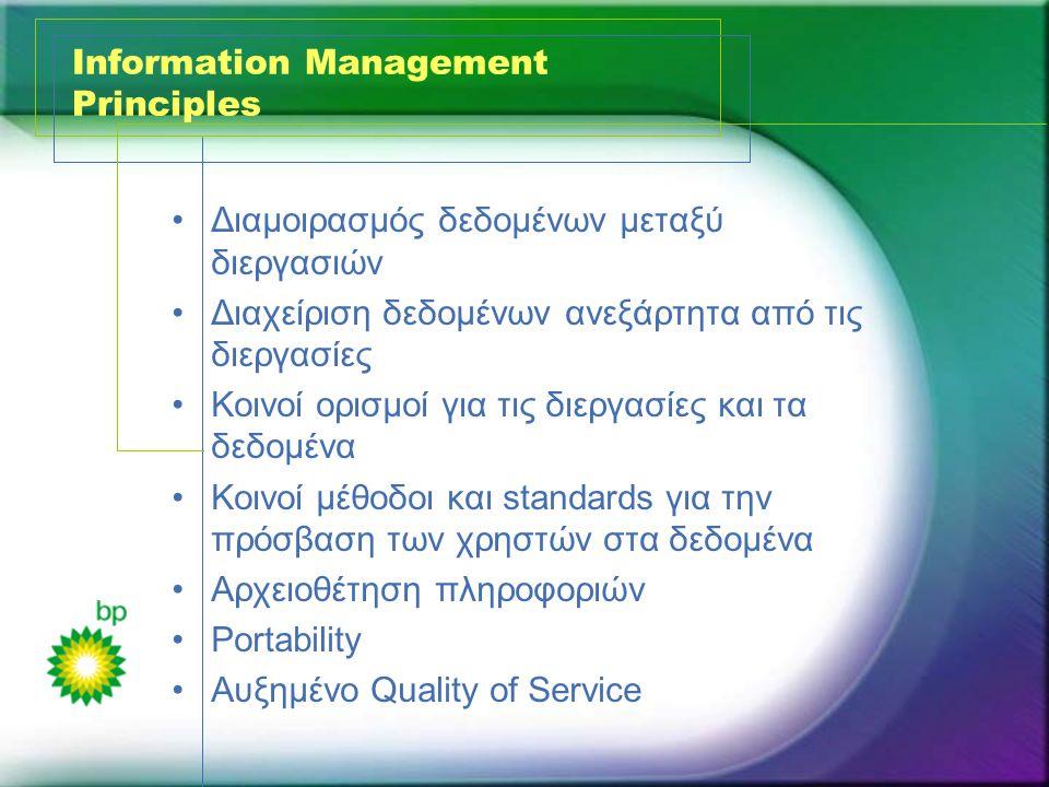 Information Management Principles •Διαμοιρασμός δεδομένων μεταξύ διεργασιών •Διαχείριση δεδομένων ανεξάρτητα από τις διεργασίες •Κοινοί ορισμοί για τι