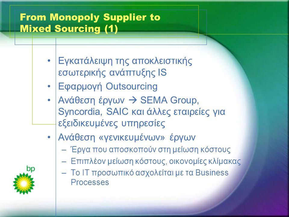 From Monopoly Supplier to Mixed Sourcing (1) •Εγκατάλειψη της αποκλειστικής εσωτερικής ανάπτυξης IS •Εφαρμογή Outsourcing •Ανάθεση έργων  SEMA Group,