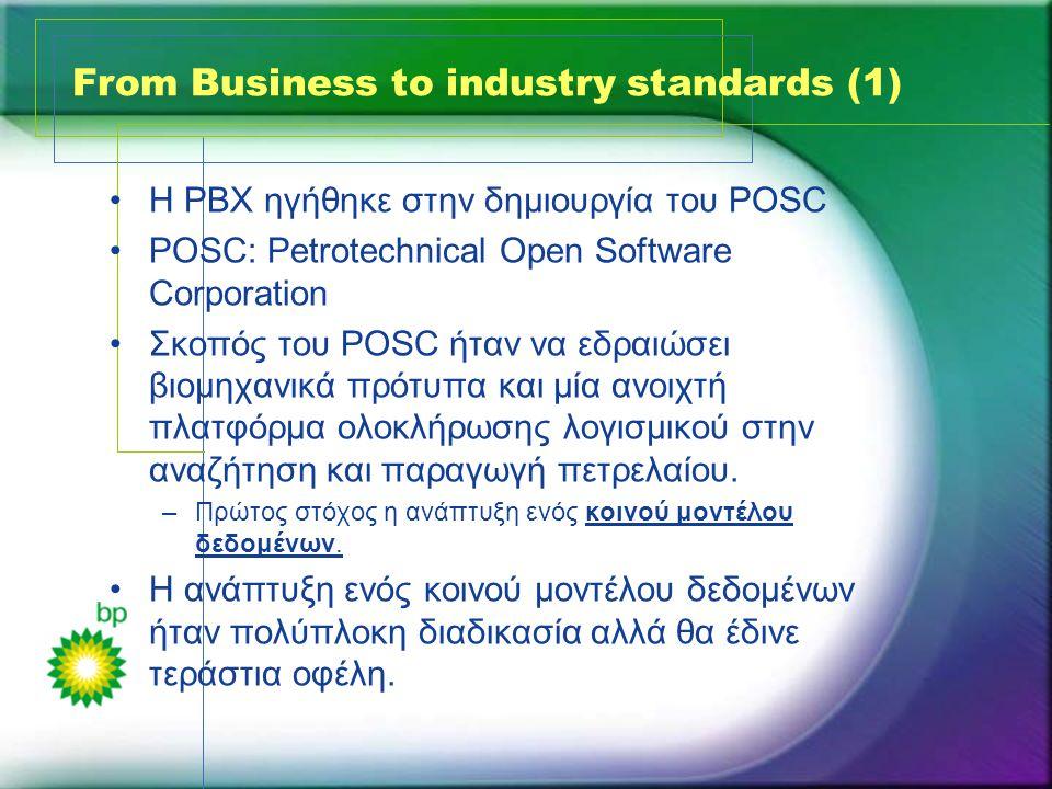 From Business to industry standards (1) •Η PBX ηγήθηκε στην δημιουργία του POSC •POSC: Petrotechnical Open Software Corporation •Σκοπός του POSC ήταν