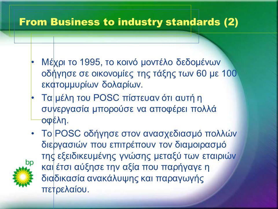 From Business to industry standards (2) •Μέχρι το 1995, το κοινό μοντέλο δεδομένων οδήγησε σε οικονομίες της τάξης των 60 με 100 εκατομμυρίων δολαρίων
