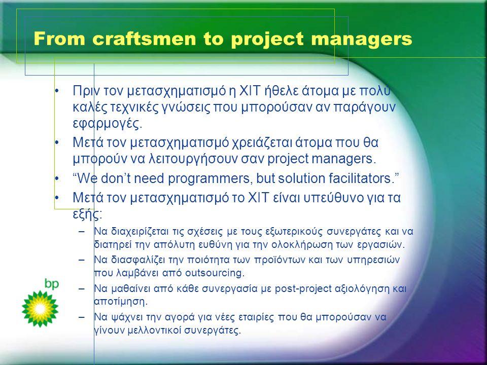 From craftsmen to project managers •Πριν τον μετασχηματισμό η XIT ήθελε άτομα με πολύ καλές τεχνικές γνώσεις που μπορούσαν αν παράγουν εφαρμογές. •Μετ