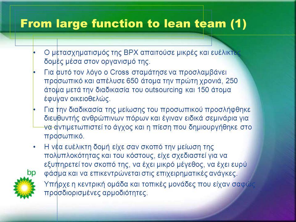 From large function to lean team (1) •Ο μετασχηματισμός της BPX απαιτούσε μικρές και ευέλικτες δομές μέσα στον οργανισμό της. •Για αυτό τον λόγο ο Cro