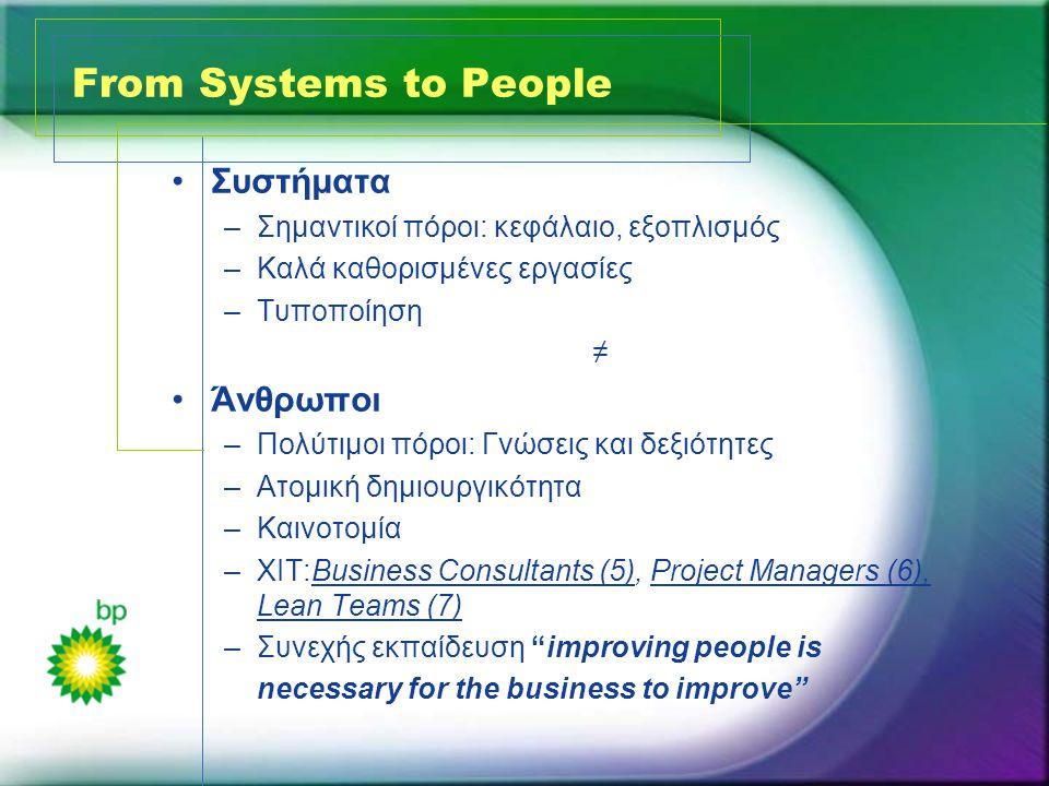 From Systems to People •Συστήματα –Σημαντικοί πόροι: κεφάλαιο, εξοπλισμός –Καλά καθορισμένες εργασίες –Τυποποίηση ≠ •Άνθρωποι –Πολύτιμοι πόροι: Γνώσει