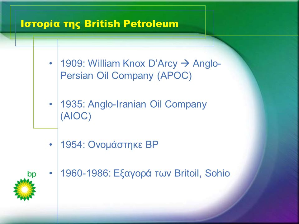 Ιστορία της British Petroleum •1909: William Knox D'Arcy  Anglo- Persian Oil Company (APOC) •1935: Anglo-Iranian Oil Company (AIOC) •1954: Ονομάστηκε BP •1960-1986: Εξαγορά των Britoil, Sohio