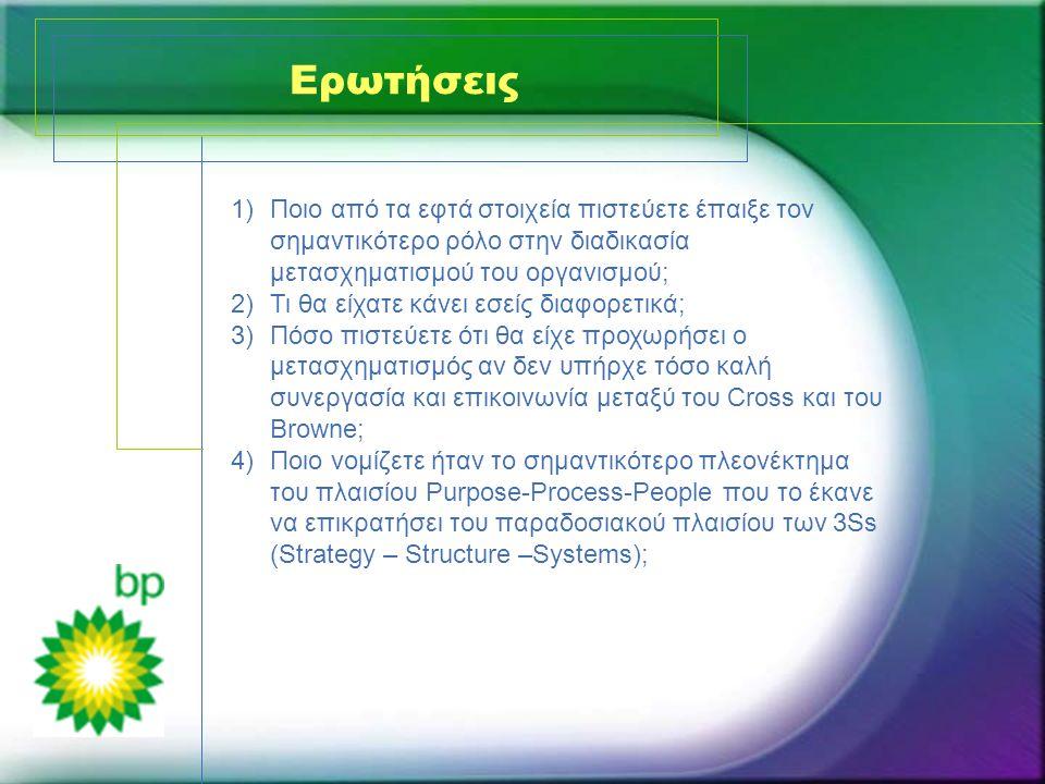 Ερωτήσεις 1)Ποιο από τα εφτά στοιχεία πιστεύετε έπαιξε τον σημαντικότερο ρόλο στην διαδικασία μετασχηματισμού του οργανισμού; 2)Τι θα είχατε κάνει εσε