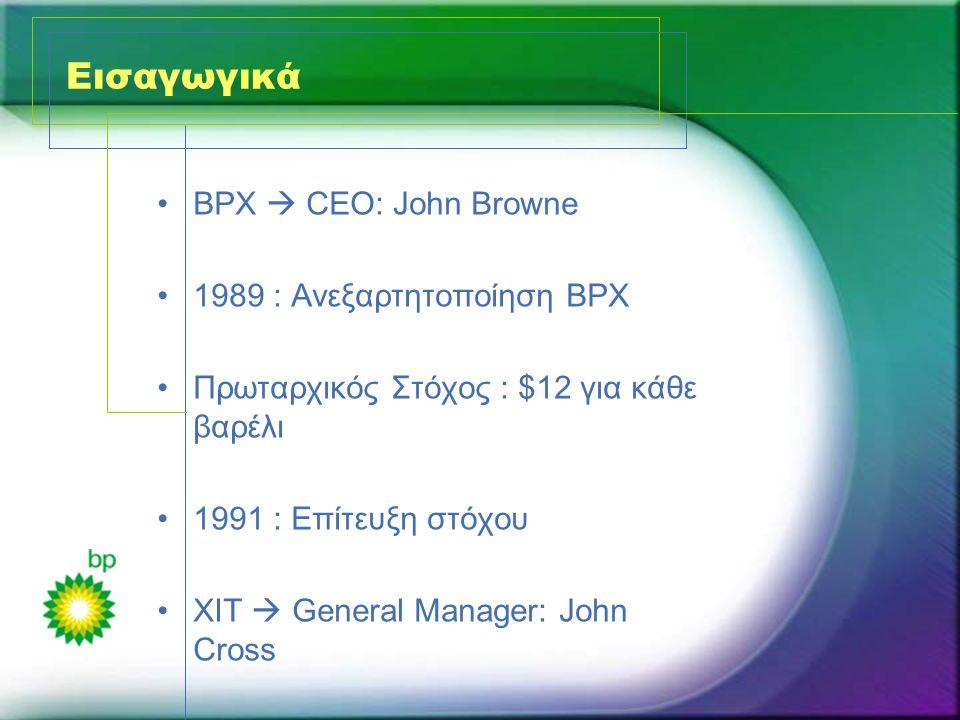 Εισαγωγικά •BPX  CEO: John Browne •1989 : Ανεξαρτητοποίηση BPX •Πρωταρχικός Στόχος : $12 για κάθε βαρέλι •1991 : Επίτευξη στόχου •XIT  General Manag
