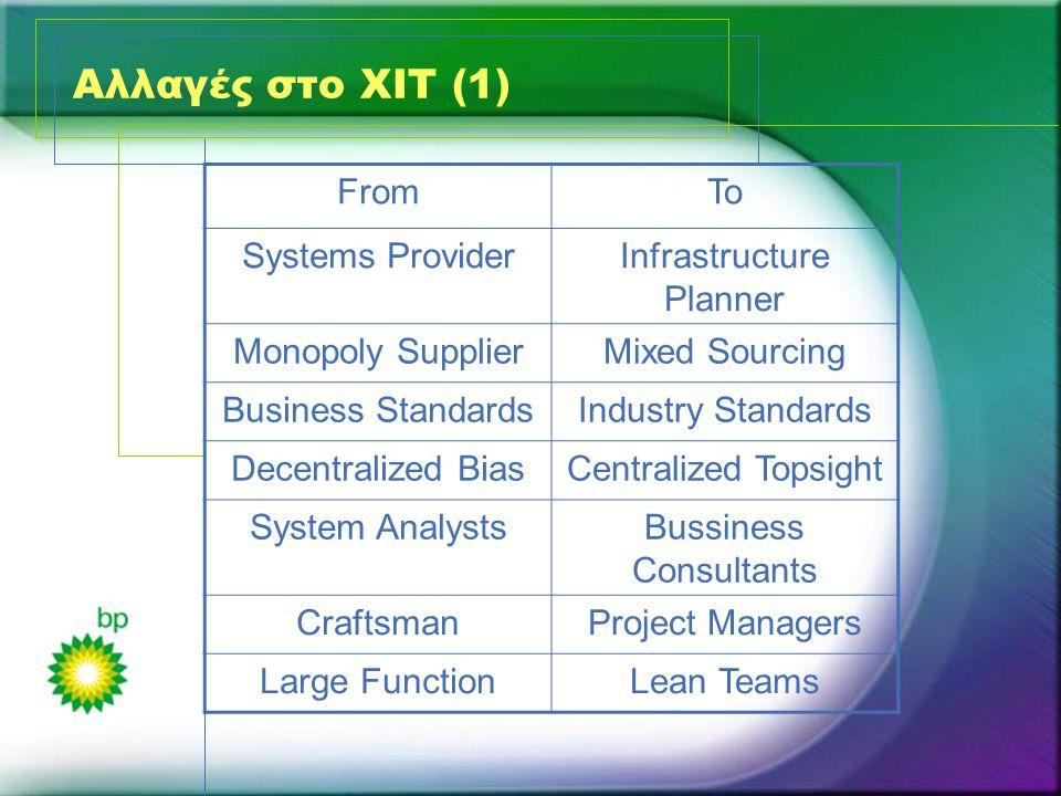 Αλλαγές στο ΧIT (2) •Πλήρης οργανωτική αλλαγή •Επανασχεδιασμός διεργασιών •Ανανέωση στελεχών •Απόκτηση στρατηγικού πλεονεκτήματος •Μέσα  Delayering, Outsourcing, Downsizing