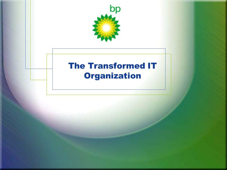 From Systems to People •Συστήματα –Σημαντικοί πόροι: κεφάλαιο, εξοπλισμός –Καλά καθορισμένες εργασίες –Τυποποίηση ≠ •Άνθρωποι –Πολύτιμοι πόροι: Γνώσεις και δεξιότητες –Ατομική δημιουργικότητα –Καινοτομία –ΧΙΤ:Business Consultants (5), Project Managers (6), Lean Teams (7) –Συνεχής εκπαίδευση improving people is necessary for the business to improve