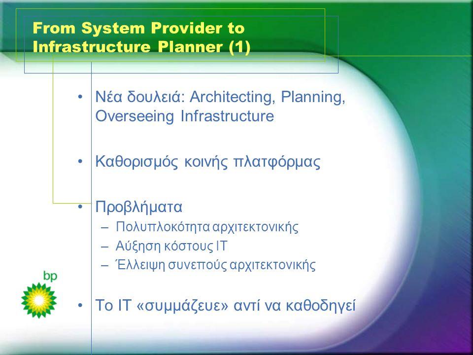 From System Provider to Infrastructure Planner (1) •Νέα δουλειά: Architecting, Planning, Overseeing Infrastructure •Καθορισμός κοινής πλατφόρμας •Προβλήματα –Πολυπλοκότητα αρχιτεκτονικής –Αύξηση κόστους ΙΤ –Έλλειψη συνεπούς αρχιτεκτονικής •Το ΙΤ «συμμάζευε» αντί να καθοδηγεί