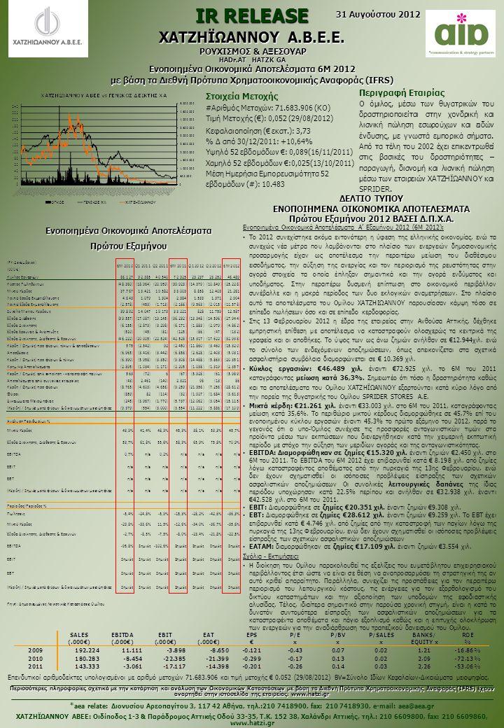 Ενοποιημένα Οικονομικά Αποτελέσματα Α' Εξαμήνου 2012 (6Μ 2012): • Το 2012 συνεχίστηκε ακόμα εντονότερη η ύφεση της ελληνικής οικονομίας, ενώ τα συνεχώ