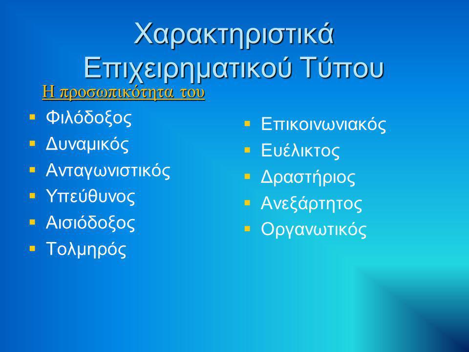 Χαρακτηριστικά Επιχειρηματικού Τύπου Η προσωπικότητα του Η προσωπικότητα του   Φιλόδοξος   Δυναμικός   Ανταγωνιστικός   Υπεύθυνος   Αισιόδοξ