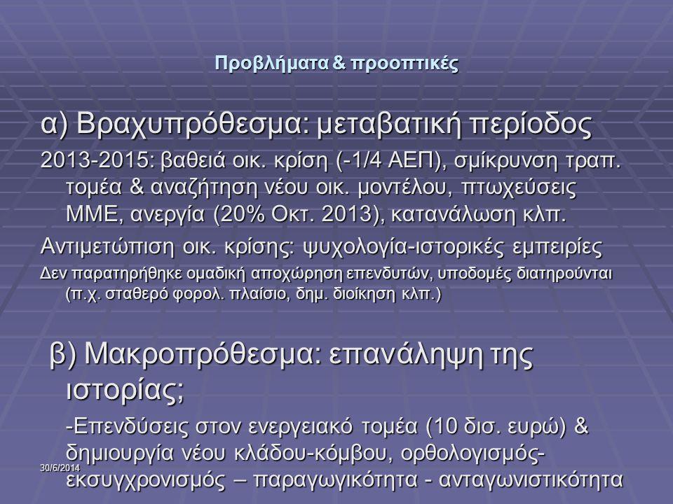 30/6/2014 Προβλήματα & προοπτικές α) Βραχυπρόθεσμα: μεταβατική περίοδος 2013-2015: βαθειά οικ. κρίση (-1/4 ΑΕΠ), σμίκρυνση τραπ. τομέα & αναζήτηση νέο