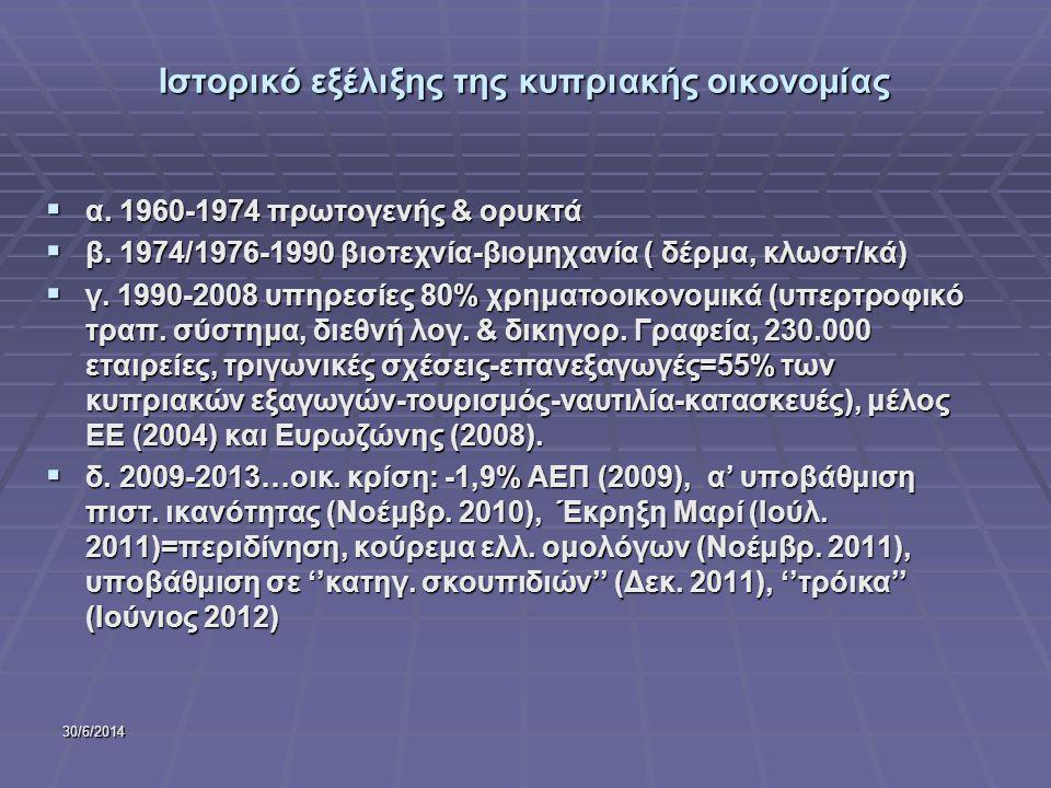 30/6/2014 Ιστορικό εξέλιξης της κυπριακής οικονομίας  α. 1960-1974 πρωτογενής & ορυκτά  β. 1974/1976-1990 βιοτεχνία-βιομηχανία ( δέρμα, κλωστ/κά) 