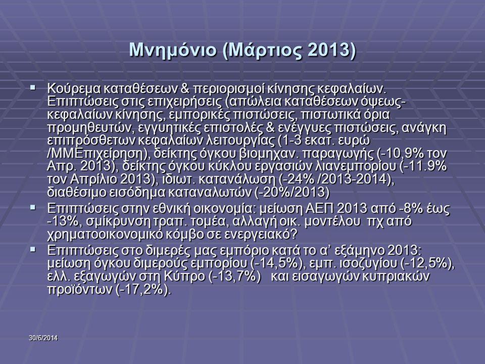 30/6/2014 Μνημόνιο (Μάρτιος 2013)  Κούρεμα καταθέσεων & περιορισμοί κίνησης κεφαλαίων. Επιπτώσεις στις επιχειρήσεις (απώλεια καταθέσεων όψεως- κεφαλα