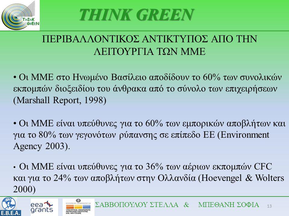 13 THINK GREEN ΠΕΡΙΒΑΛΛΟΝΤΙΚΟΣ ΑΝΤΙΚΤΥΠΟΣ ΑΠΟ ΤΗΝ ΛΕΙΤΟΥΡΓΙΑ ΤΩΝ ΜΜΕ • Οι ΜΜΕ στο Ηνωμένο Βασίλειο αποδίδουν το 60% των συνολικών εκπομπών διοξειδίου