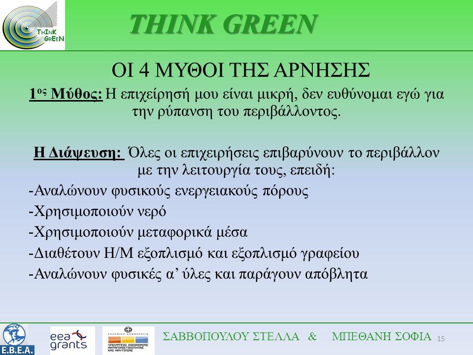 15 THINK GREEN ΟΙ 4 ΜΥΘΟΙ ΤΗΣ ΑΡΝΗΣΗΣ 1 ος Μύθος: Η επιχείρησή μου είναι μικρή, δεν ευθύνομαι εγώ για την ρύπανση του περιβάλλοντος. Η Διάψευση: Όλες