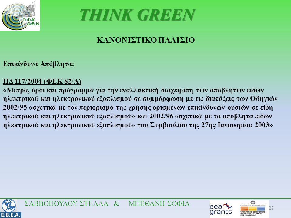 22 ΣΑΒΒΟΠΟΥΛΟΥ ΣΤΕΛΛΑ & ΜΠΕΘΑΝΗ ΣΟΦΙΑ •.•. THINK GREEN ΚΑΝΟΝΙΣΤΙΚΟ ΠΛΑΙΣΙΟ Επικίνδυνα Απόβλητα: ΠΔ 117/2004 (ΦΕΚ 82/Α) «Μέτρα, όροι και πρόγραμμα για