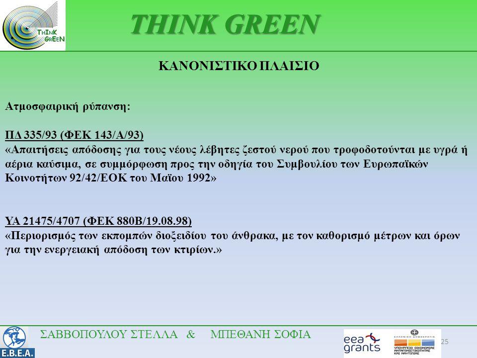 25 ΣΑΒΒΟΠΟΥΛΟΥ ΣΤΕΛΛΑ & ΜΠΕΘΑΝΗ ΣΟΦΙΑ •.•. THINK GREEN ΚΑΝΟΝΙΣΤΙΚΟ ΠΛΑΙΣΙΟ Ατμοσφαιρική ρύπανση: ΠΔ 335/93 (ΦΕΚ 143/Α/93) «Απαιτήσεις απόδοσης για του