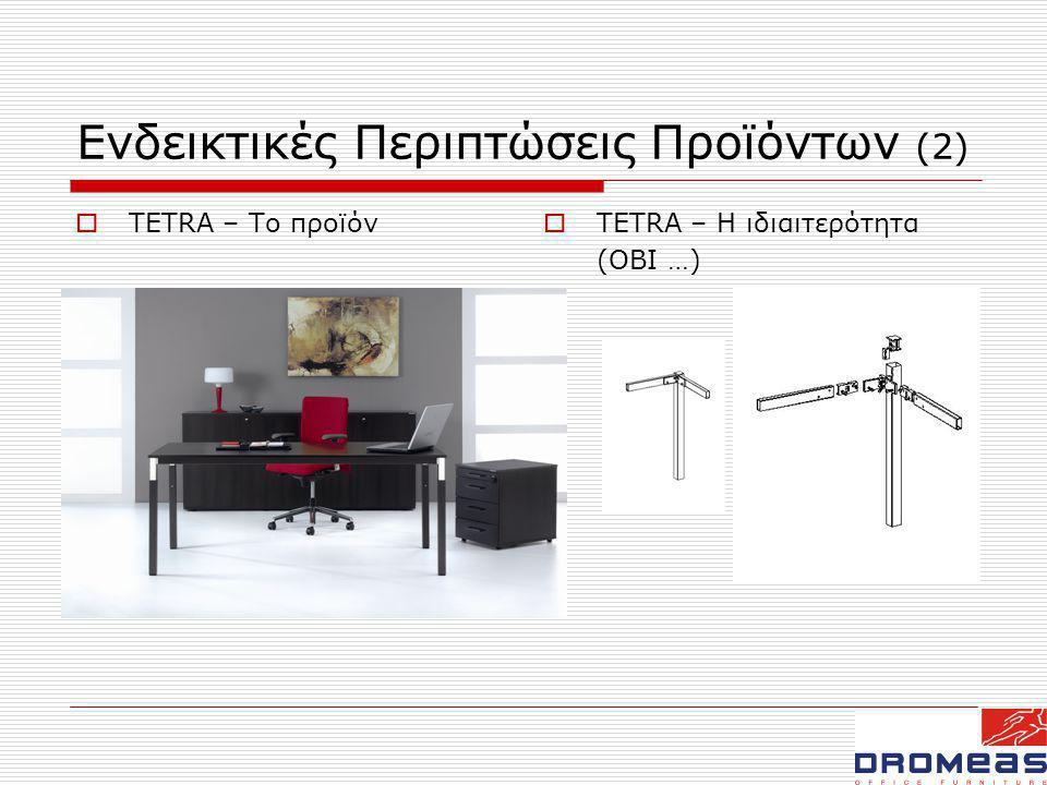 Ενδεικτικές Περιπτώσεις Προϊόντων (2)  TETRA – Το προϊόν  TETRA – Η ιδιαιτερότητα (ΟΒΙ …)