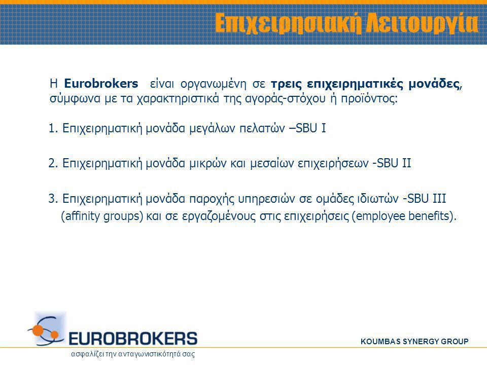 ασφαλίζει την ανταγωνιστικότητά σας KOUMBAS SYNERGY GROUP Η Εurobrokers είναι οργανωμένη σε τρεις επιχειρηματικές μονάδες, σύμφωνα με τα χαρακτηριστικά της αγοράς-στόχου ή προϊόντος: 1.