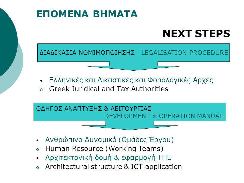 ΕΠΟΜΕΝΑ ΒΗΜΑΤΑ NEXT STEPS • Ελληνικές και Δικαστικές και Φορολογικές Αρχές o Greek Juridical and Tax Authorities ΔΙΑΔΙΚΑΣΙΑ ΝΟΜΙΜΟΠΟΙΗΣΗΣ LEGALISATION PROCEDURE ΟΔΗΓΟΣ ΑΝΑΠΤΥΞΗΣ & ΛΕΙΤΟΥΡΓΙΑΣ DEVELOPMENT & OPERATION MANUAL • Ανθρώπινο Δυναμικό (Ομάδες Έργου) o Human Resource (Working Teams) • Αρχιτεκτονική δομή & εφαρμογή ΤΠΕ o Architectural structure & ICT application