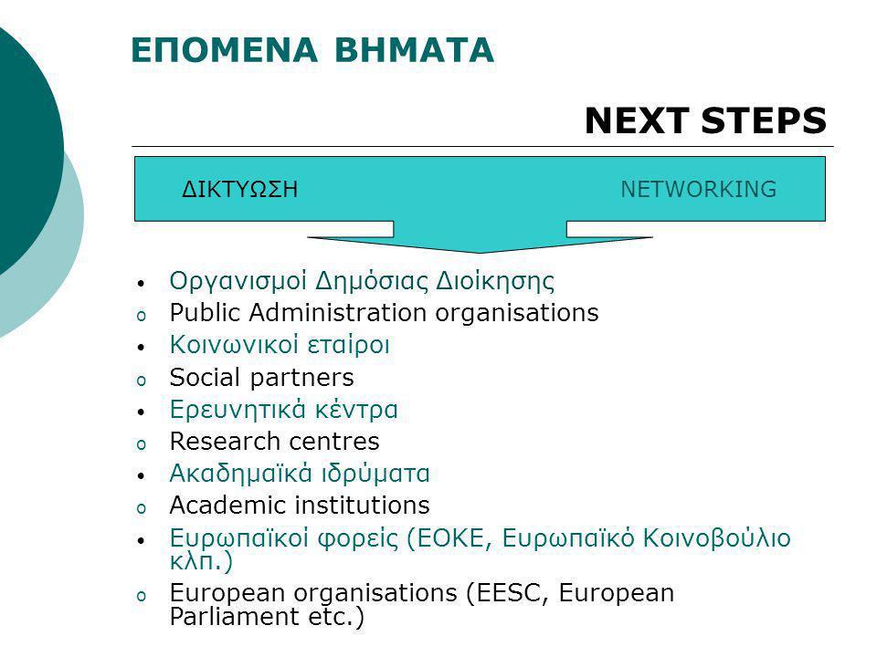 ΕΠΟΜΕΝΑ ΒΗΜΑΤΑ NEXT STEPS ΔΙΚΤΥΩΣΗ NETWORKING • Οργανισμοί Δημόσιας Διοίκησης o Public Administration organisations • Κοινωνικοί εταίροι o Social partners • Ερευνητικά κέντρα o Research centres • Ακαδημαϊκά ιδρύματα o Academic institutions • Ευρωπαϊκοί φορείς (ΕΟΚΕ, Ευρωπαϊκό Κοινοβούλιο κλπ.) o European organisations (EESC, European Parliament etc.)