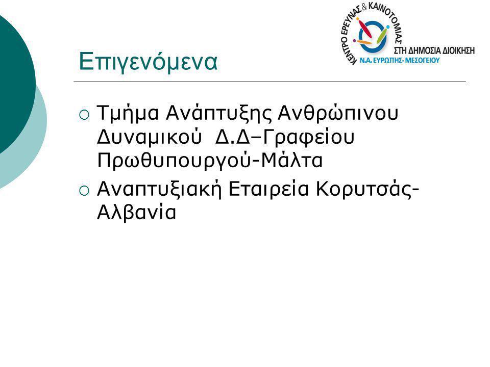 Επιγενόμενα  Τμήμα Ανάπτυξης Ανθρώπινου Δυναμικού Δ.Δ–Γραφείου Πρωθυπουργού-Μάλτα  Αναπτυξιακή Εταιρεία Κορυτσάς- Αλβανία
