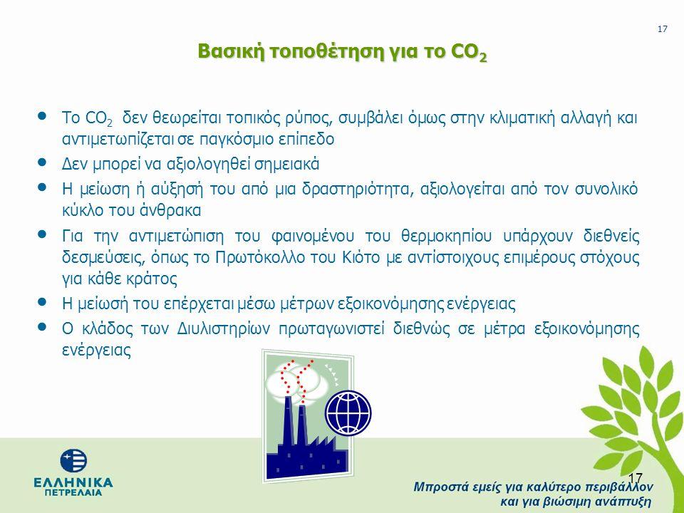 17 Βασική τοποθέτηση για το CO 2 • Το CO 2 δεν θεωρείται τοπικός ρύπος, συμβάλει όμως στην κλιματική αλλαγή και αντιμετωπίζεται σε παγκόσμιο επίπεδο •