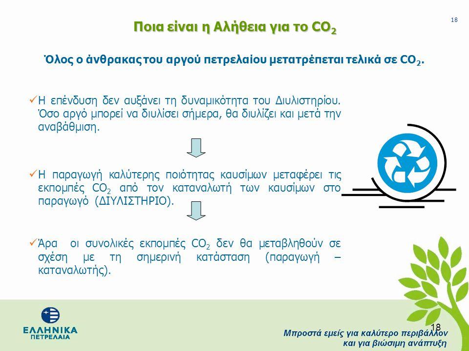 18 Ποια είναι η Αλήθεια για το CO 2  Η επένδυση δεν αυξάνει τη δυναμικότητα του Διυλιστηρίου. Όσο αργό μπορεί να διυλίσει σήμερα, θα διυλίζει και μετ
