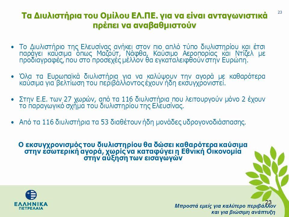 23 Τα Διυλιστήρια του Ομίλου ΕΛ.ΠΕ. για να είναι ανταγωνιστικά πρέπει να αναβαθμιστούν •Το Διυλιστήριο της Ελευσίνας ανήκει στον πιο απλό τύπο διυλιστ