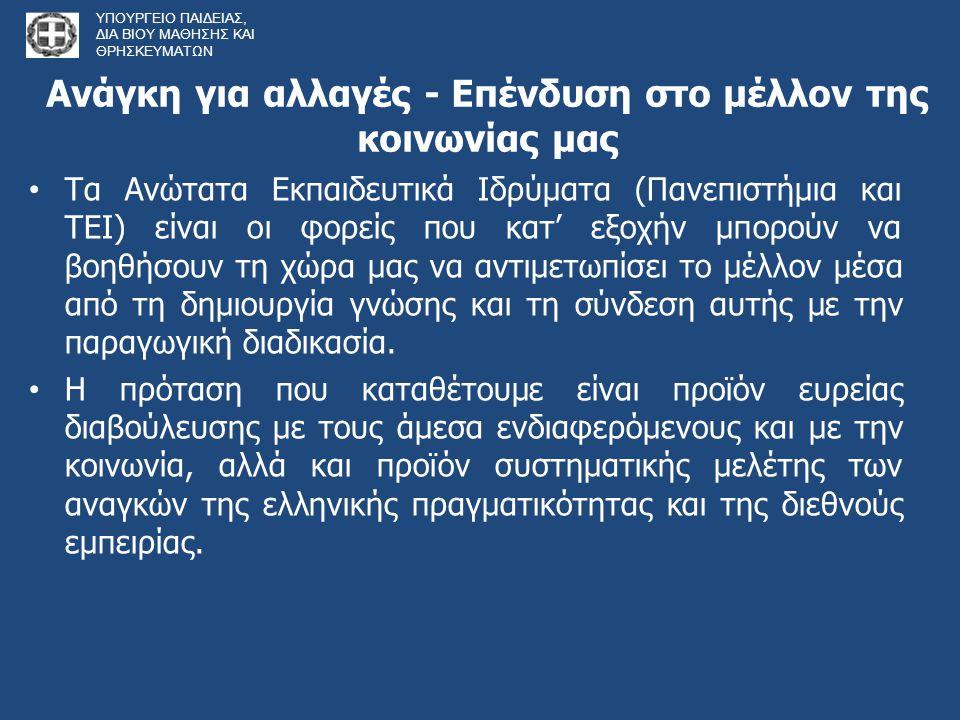Χάρτης της Ανώτατης Εκπαίδευσης στην Ελλάδα Σε 66 πόλεις: •Αριθμός Ιδρυμάτων: 40 •Τμήματα: 511 •Μεταπτυχιακά προγράμματα > 520 •Εγγεγραμμένοι Φοιτητές : 578.479 •Ενεργοί Φοιτητές: 360.762 •Αριθμός Φοιτητών μέσω «Ευδόξου»: 243.779 •Διδάσκοντες : 11.682 ΥΠΟΥΡΓΕΙΟ ΠΑΙΔΕΙΑΣ, ΔΙΑ ΒΙΟΥ ΜΑΘΗΣΗΣ ΚΑΙ ΘΡΗΣΚΕΥΜΑΤΩΝ Η παρούσα κατάσταση